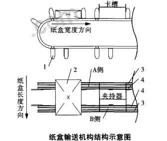 Carton conveying structure of cartoning machine